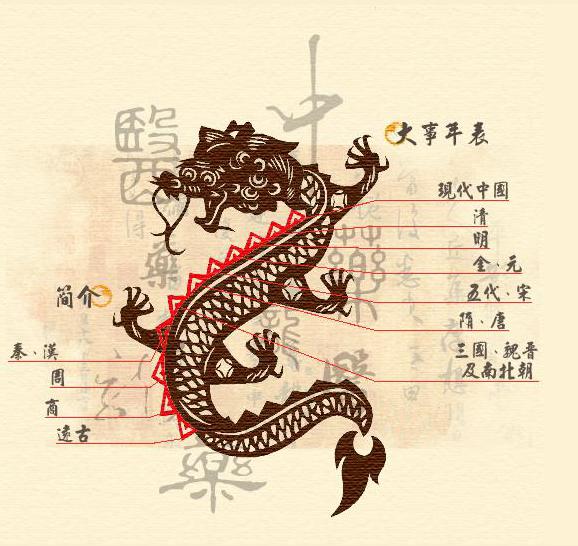 中医养生文化